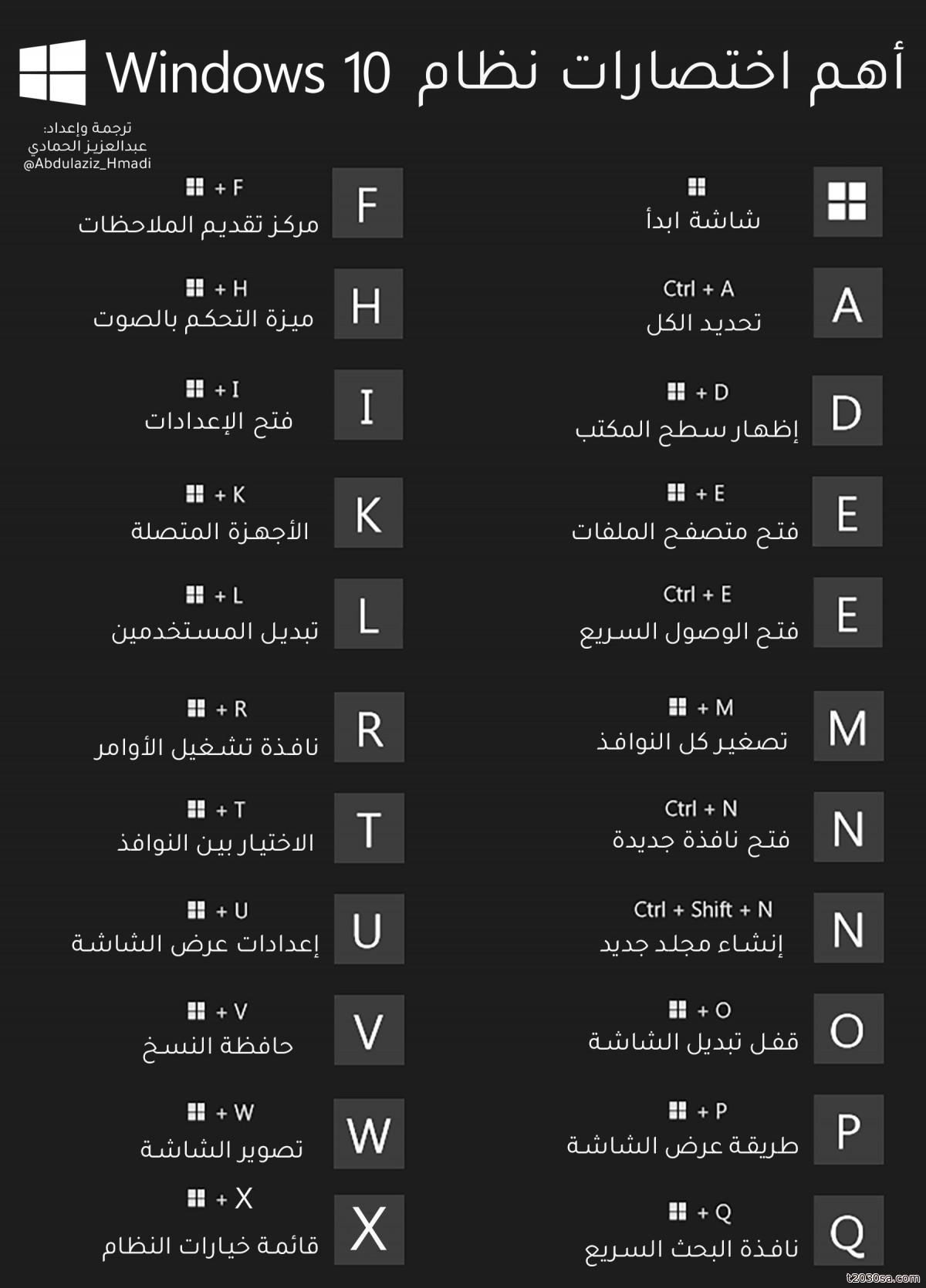 اختصارات ويندز 10 انجز بسرعة - شرح عبدالعزيز الحمادي