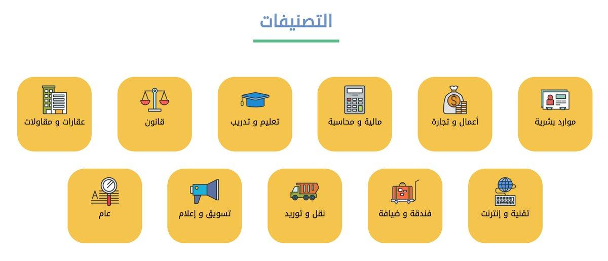 موقع عربي متميز ومفيد يوفر لك نماذج ورقية مناسبة لعملك